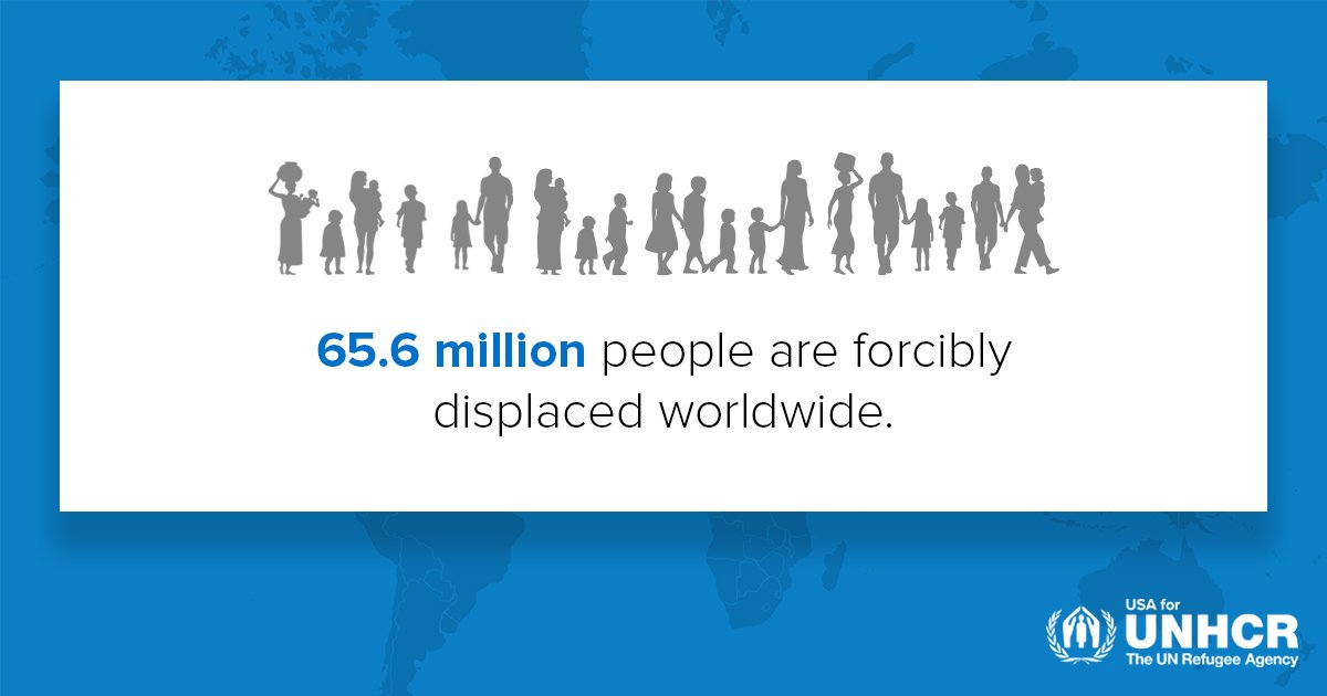 infographic - 65.6 million displaced