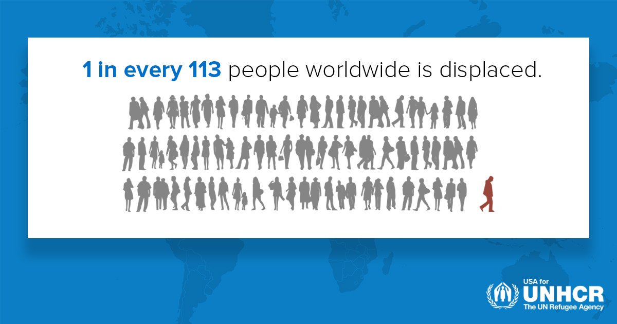 infographic - 1 in every 133 are displaced