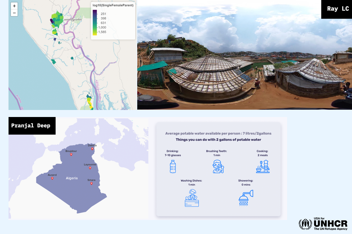 various maps and pictures visualizing data about the accessibility of boreholes