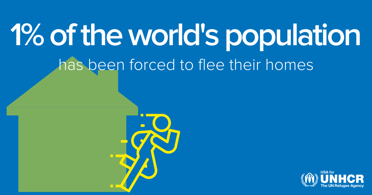 1 percent of the worlds population has been forced to flee their homes infographic